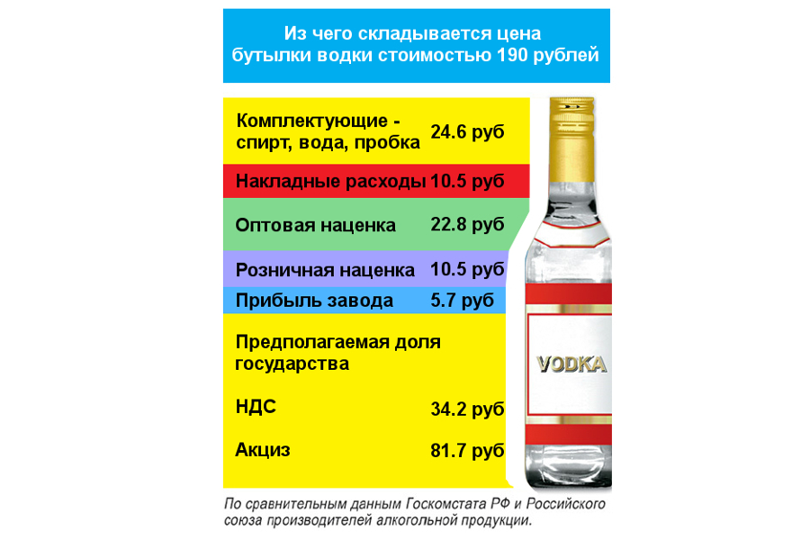 06-pochemu-dorozhayut-sigarety-i-vodka.p